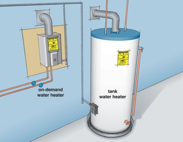 You Donu0027t Want To Pay Too Much For The Hot Water You Use In Your House.  That Is Why It May Be Best To Invest In A New Efficient Water Heater.